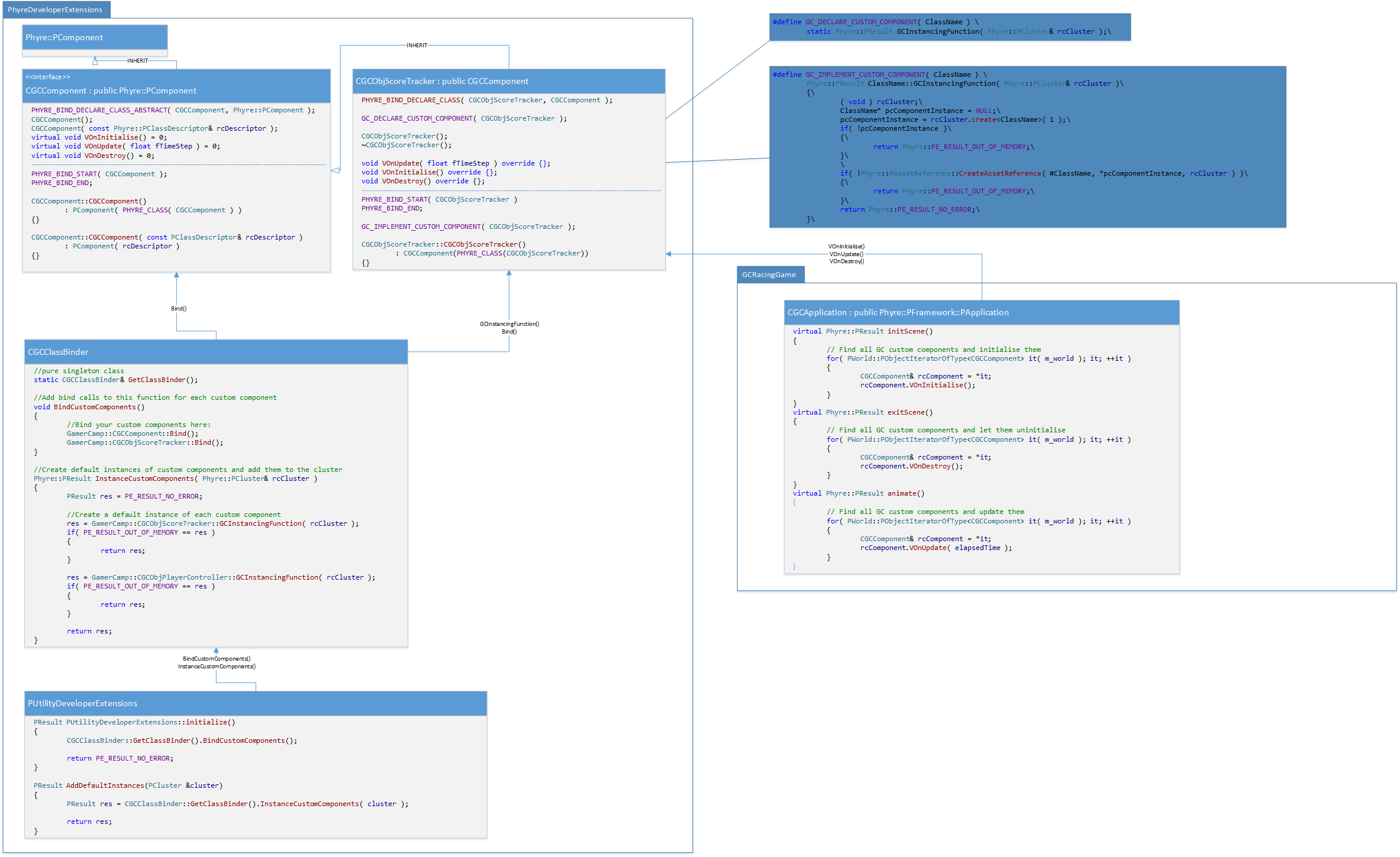 FrameworkDiagram2